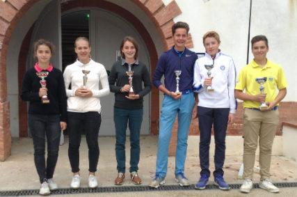 Grand Prix Jeunes d'Occitanie 4