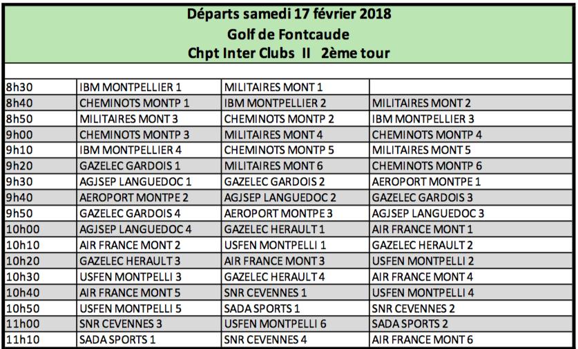 Zone EST - Inter Clubs - II 2