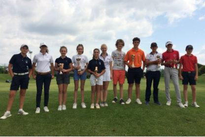 Masters Jeunes d'Occitanie