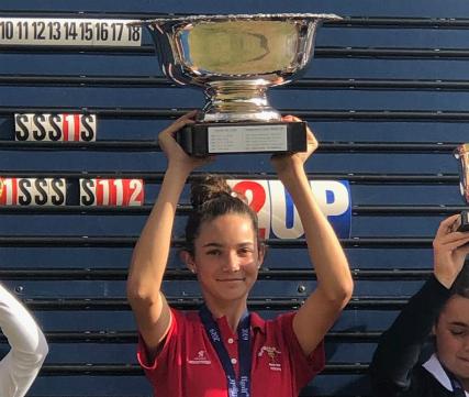 Championnat de France Jeunes 2019 20