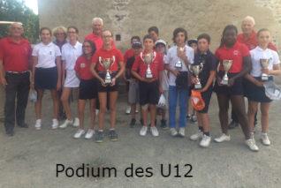 Grand prix jeunes de La Ramée