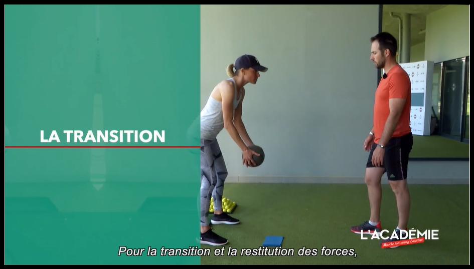 Muscle ton golf et ton corps